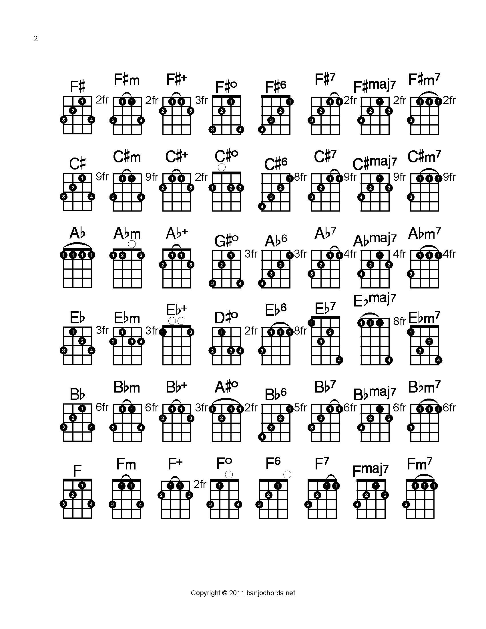 Banjo Chords Chart Ibovnathandedecker